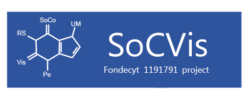 SocVis Social Computing & Visualization Group. SoCo: Social Computing, RS: Recommender Systems, UM: User Modeling, Pe: Personalization, Vis: Visualization